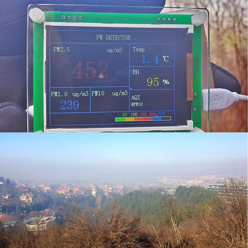 PM detektor U danima sa visokim pritiskom, bez vetra, vazduh u Sokobanji je jako loš, sličan po (ne)kvalitetu onom u Beogradu.